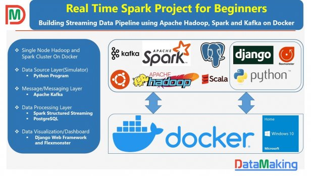 Real Time Spark Project for Beginners: Hadoop, Spark, Docker